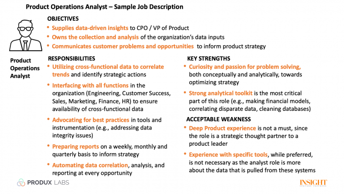 product operations analyst