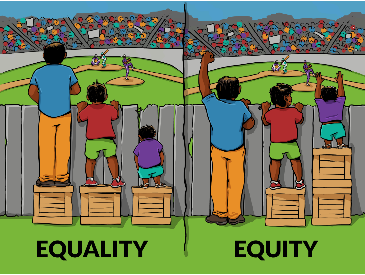 Illustrating Inequality